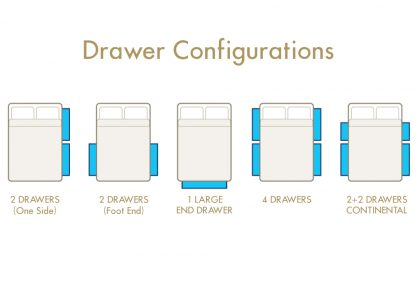 Divan Base Drawer Configurations